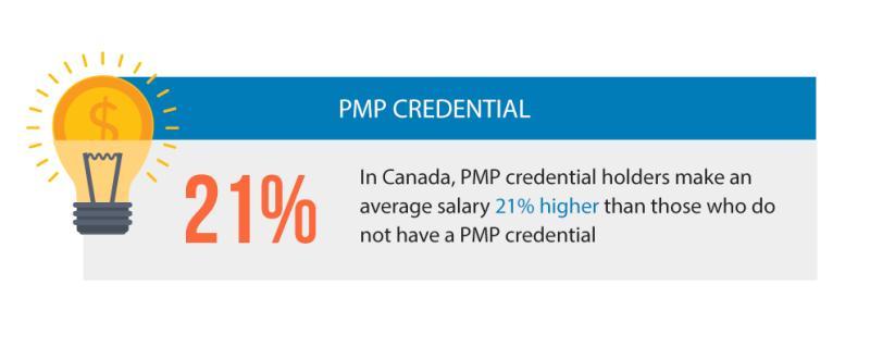 What is a Project Manager? | PMI Montréal